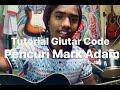 Pencuri Mark Adam-Tutorial by Amar