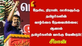 Seeman Speech – Thesiya Thiravida