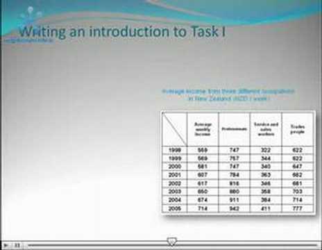 Microsoft Word : How to Use Footnotes in Microsoft Word von YouTube · Dauer:  3 Minuten 34 Sekunden  · 263.000+ Aufrufe · hochgeladen am 14.08.2009 · hochgeladen von eHowTech