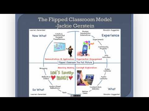 The Flipped Class: A Creative Way to Engage Students