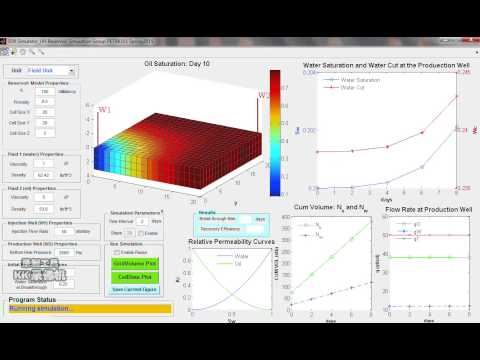 5cP Reservoir Fluid Simulation Run (Waterflood)
