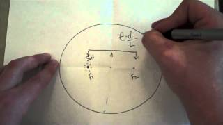 How To Draw An Ellipse-Hommocks Earth Science Department