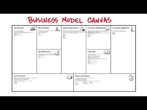 Startup class no 000 Business Model Canvas Introduction - YouTube