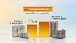 Россия в цифрах. Цены на жилье в Москве. Январь 2015 года(, 2015-02-12T08:03:07.000Z)