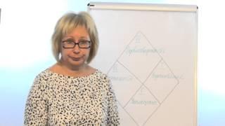 Коучинг. Видео курс коучинга.  Лекция 1