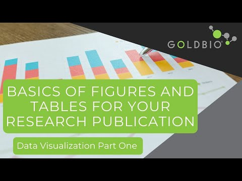 Video poster for Basics of Figures and Tables for Your Research Publication - Data Visualization Part One