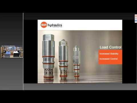 Choosing the right counterbalance valve -  Sun Hydraulics Corporation