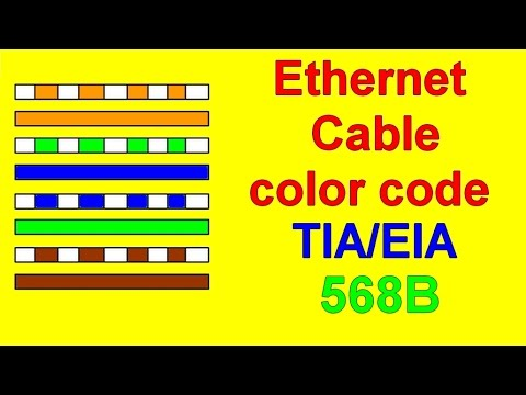 cat6 crossover wiring diagram ge profile french door refrigerator parts ethernet color code tia/eiab - youtube