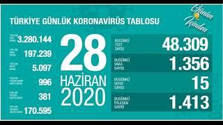 28 HAZİRAN | Korona virüs vaka sayıları tablosu