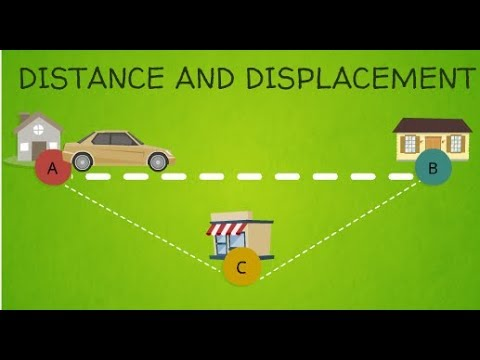 Download Distance Vs Displacement | Physics