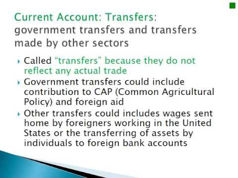 Balance of Payments Introduction Nov 2015 1
