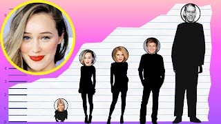 Find out how tall alycia debnam-carey is! to help visualize her height, we've included a side by comparison with other celebrities, short and tall!