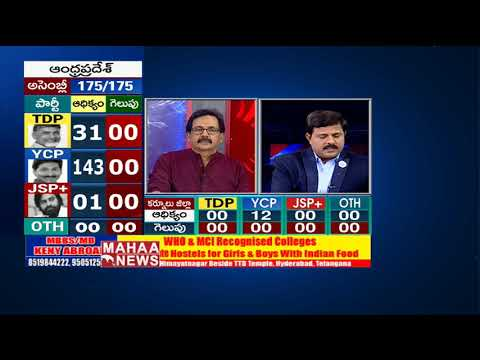 Election Results 2019:  YCP Leader PVP Lead In Vijayawada | AP Live Updates | MAHAA NEWS