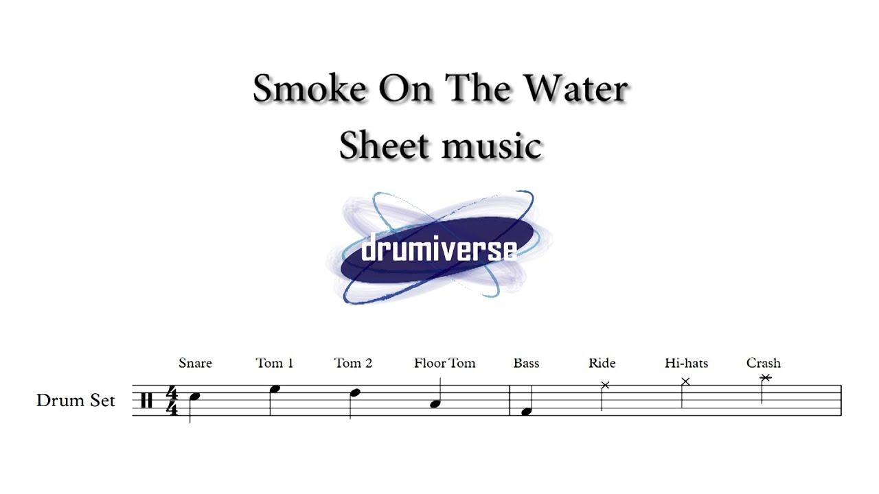 Smoke On The Water by Deep Purple - Drum Score (Request #33)