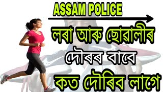 Assam Police Recruitment 2018 // Running Tips,Running Time,Running best Shoes// Jitu Mani
