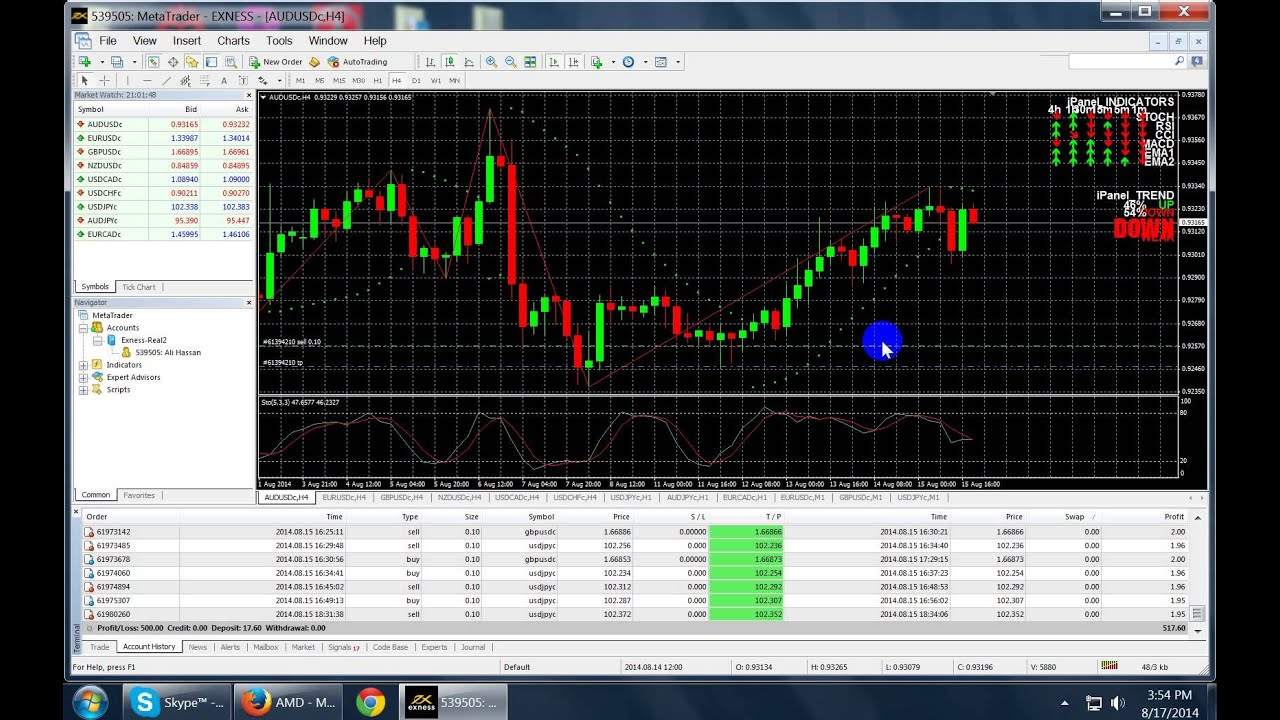 Indian online forex trading