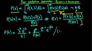 43 - Prior predictive distribution (a negative binomial) for gamma prior to poisson likelihood 2