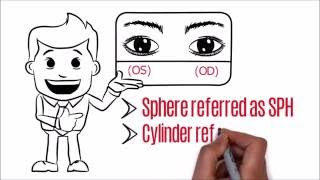 How to read your optical prescription for glasses and order online