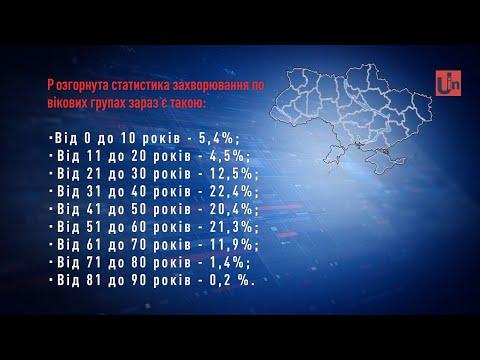 Кількість хворих на COVID-19 зростає: в Україні уже 480, на Закарпатті ще у 19 — позитивний тест ПЛР