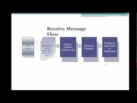 EDI source files and parsing in EDIConnect - YouTube