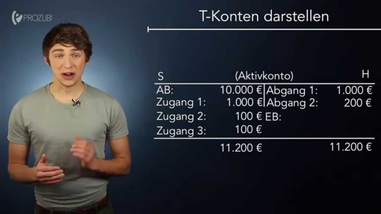 Grundlagen Der Buchführung T Konten Wissen Für Die Ausbildung