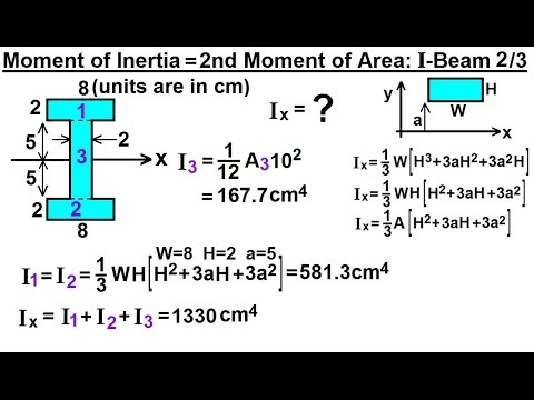 Mechanical Engineering: Ch 12: Moment Of Inertia (45 Of 97)  = 2nd Moment Of Area: I-Beam 2/3
