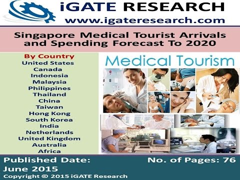 Singapore Medical Tourism Market
