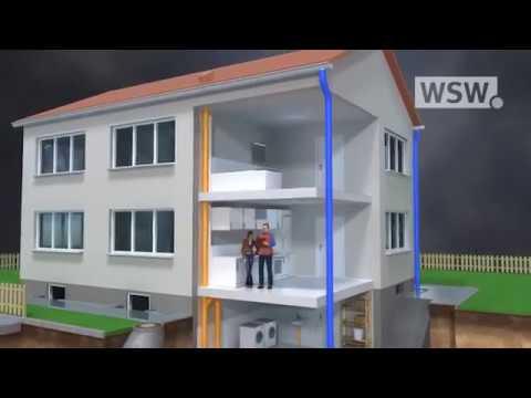 haus tipps schutz vor berflutung youtube. Black Bedroom Furniture Sets. Home Design Ideas