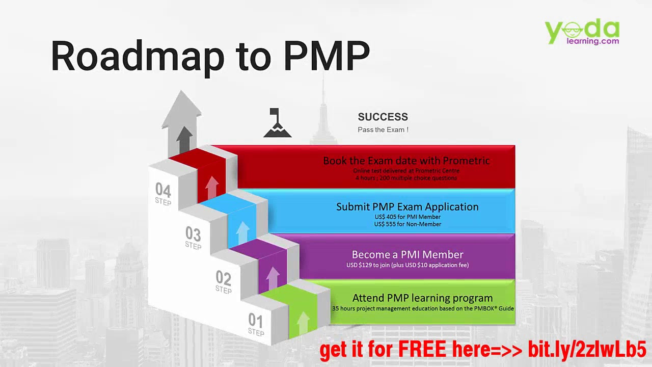 Complete pmp certification exam preparation course youtube complete pmp certification exam preparation course xflitez Gallery