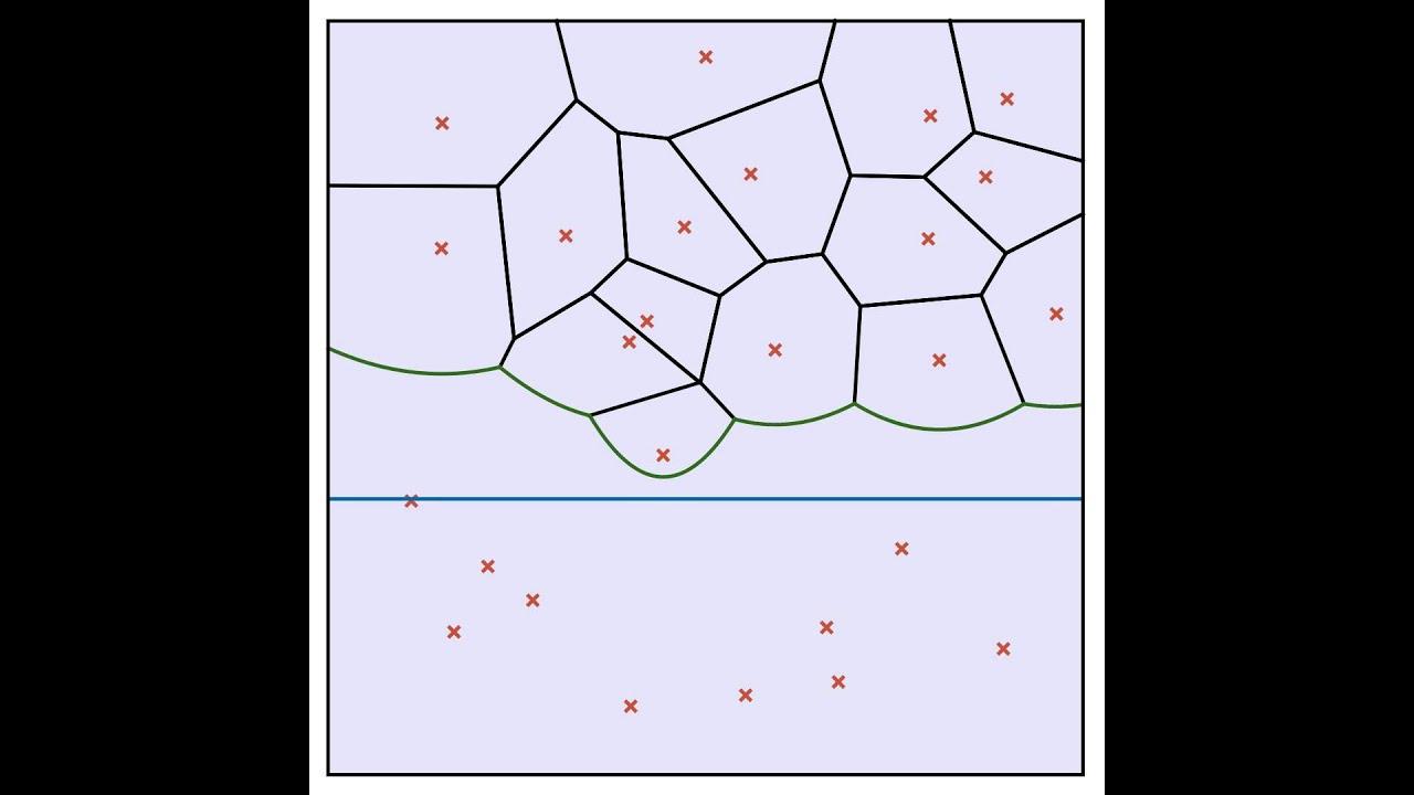 hight resolution of sweep line algorithm voronoi tessellation