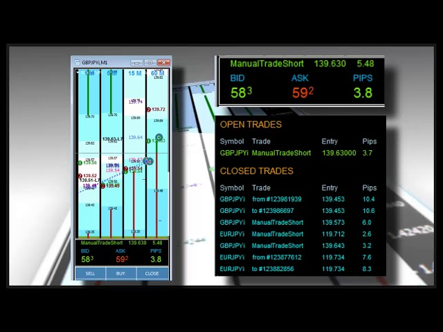 Sweet Live Forex Scalping Session! 3 trades +20 Pips FibMatrix online forex trading software room