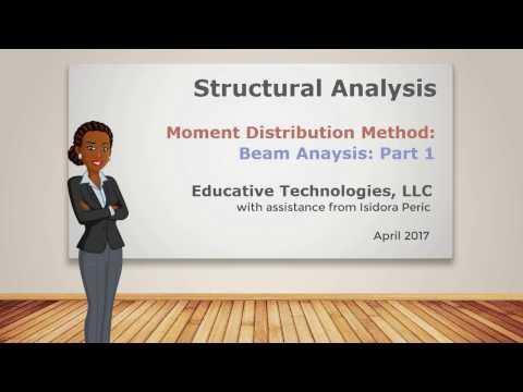 SA38: Moment Distribution Method (Beam Analysis 1)
