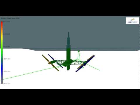 Visualization of rotation on the Hydra tidal energy plant