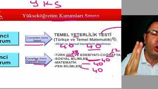YENİ SINAV SİSTEMİ (YKS)-2018 ZAFER BALCI İLE YENİ SINAV SİSTEMİ