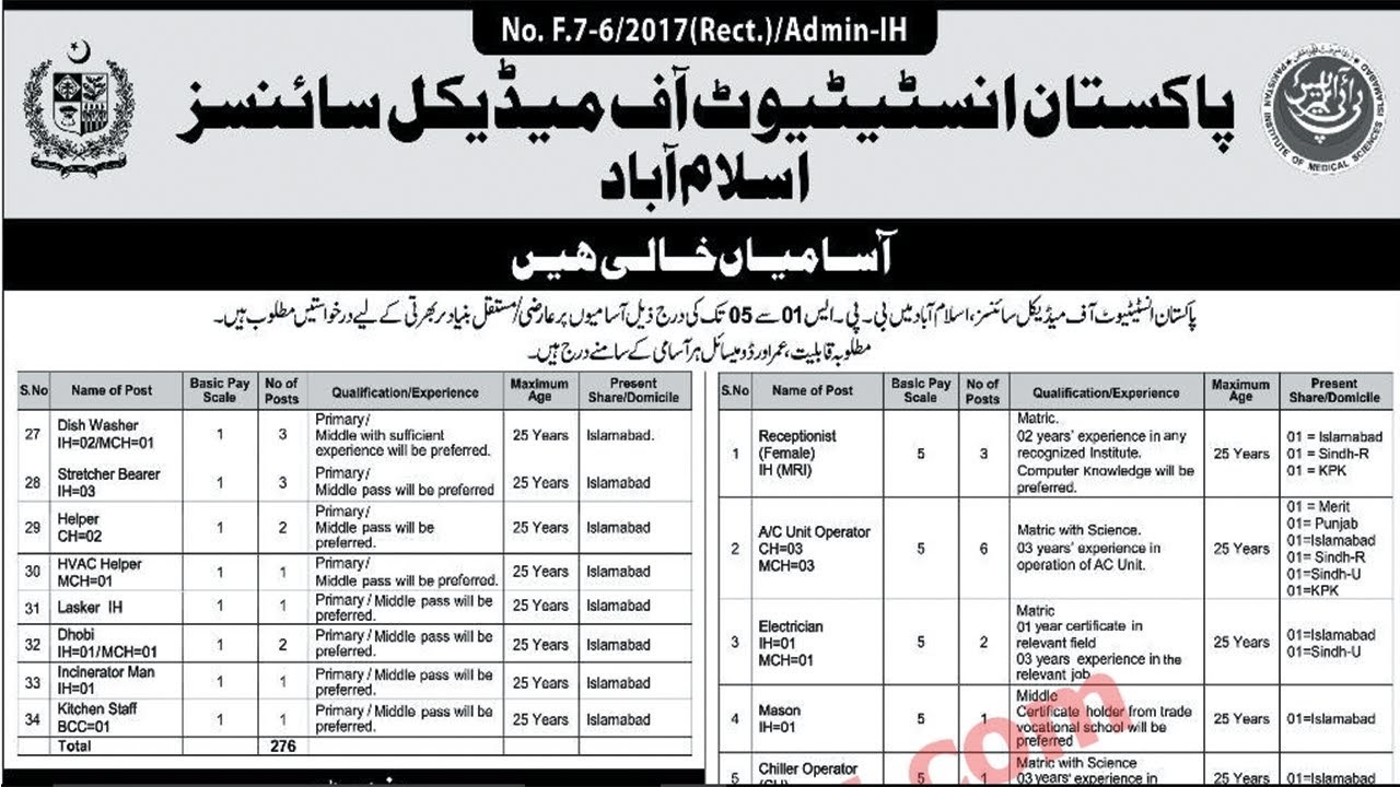 PIMS Islamabad Jobs 2018 Pakistan Institute of Medical Sciences 276+  Vacancies for BPS-1 to BPS-5