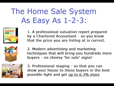 The Home Sale System - Toronto Realtor Service
