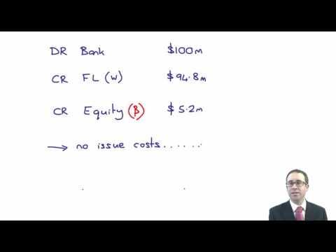 ACCA P2 IFRS 9 Convertible debentures