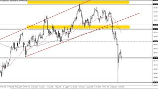 USD/JPY Technical Analysis for January 11, 2019 by FXEmpire.com