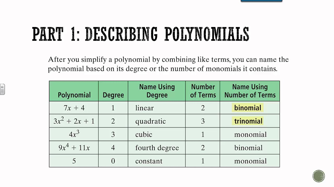 worksheet Degree Of Monomial algebra 1 section 8 adding and subtracting polynomials youtube polynomials