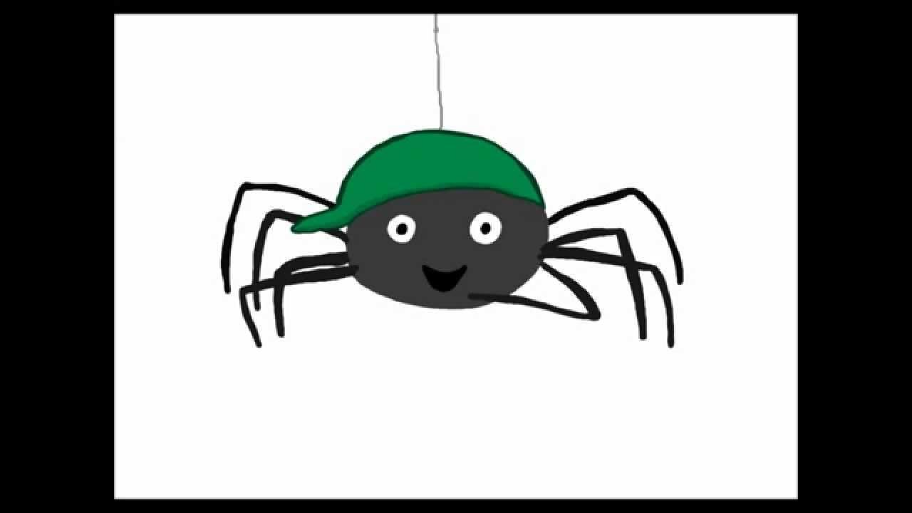 imse vimse spindel text