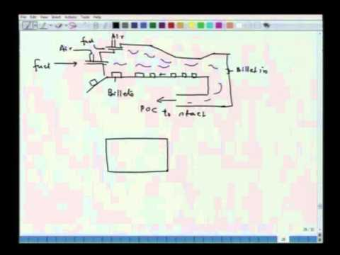 Mod-01 Lec-39 Furnace efficiency, Fuel Saving, Carbon Offset: Concepts and Exercises