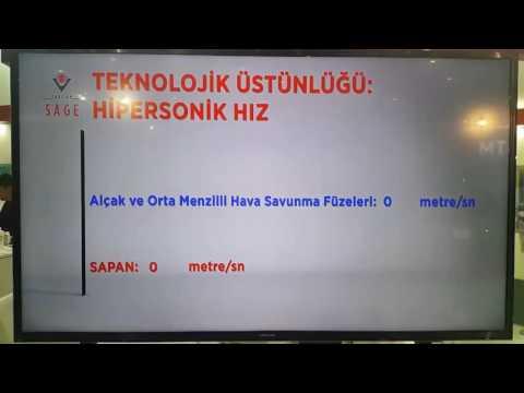 Elektromanyetik Fırlatma Sistemi SAPAN / Turkish Railgun SAPAN