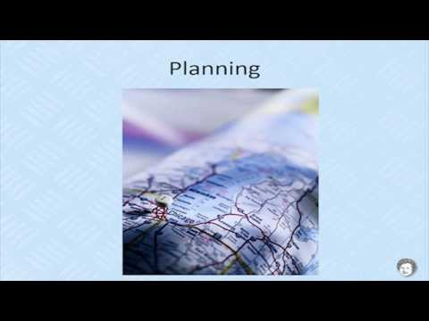 Principles Of Management - Lesson 3 Planning