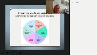 Четвертый методический семинар «Обучение переводческому чтению»