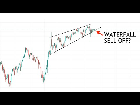 Stocks Cracking Below Support | THIS Happens Next...