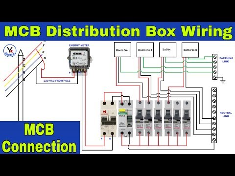 MCB Distribution Box Wiring   MCB Connection   House wiring ... on