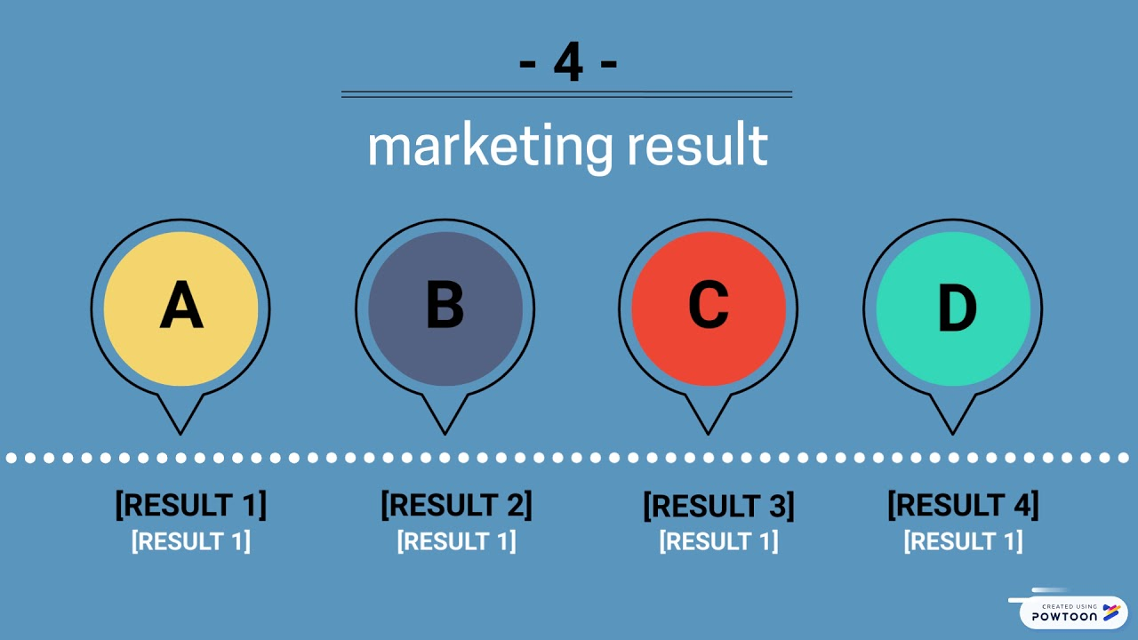 Marketing Results Video Template Edit This Powtoon Now