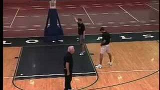 Basketball Plays - How To Read Screens