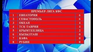 Обзор матчей 2го тура Премьер-Лиги КФС