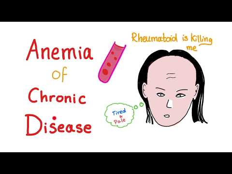 anemia-of-chronic-disease,-all-you-need-to-know!